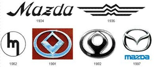 logo-mazda