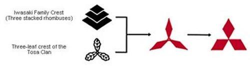 logo-mitsubishi1